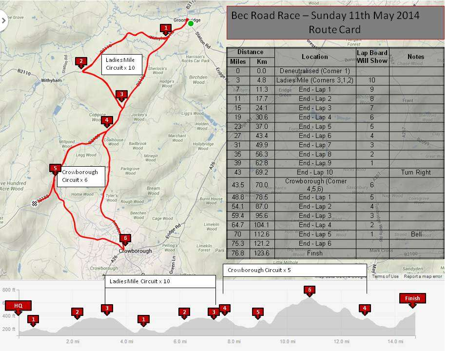 2014 Road Race - New Course